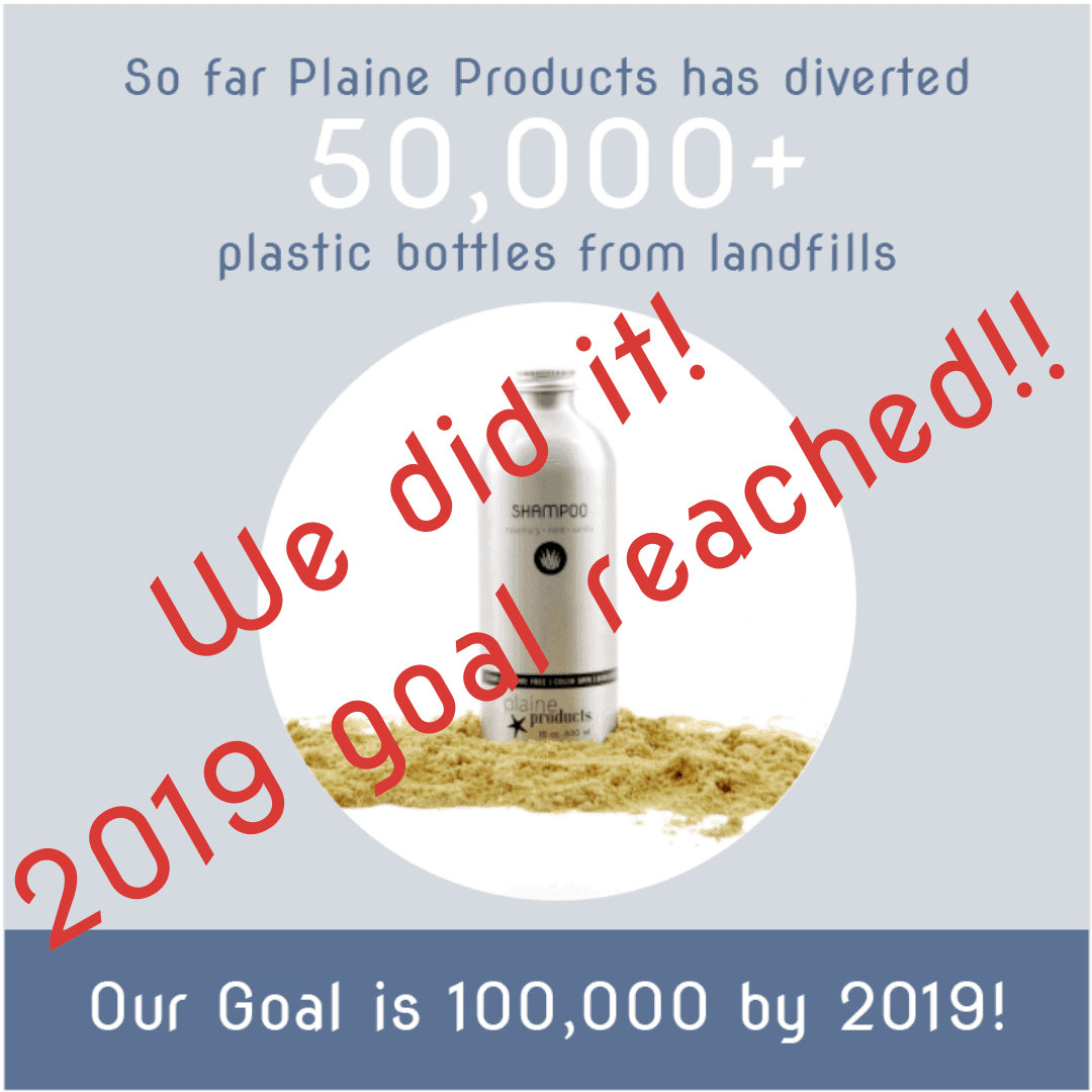 2019 Plaine Products Reflection: How Far We've Come