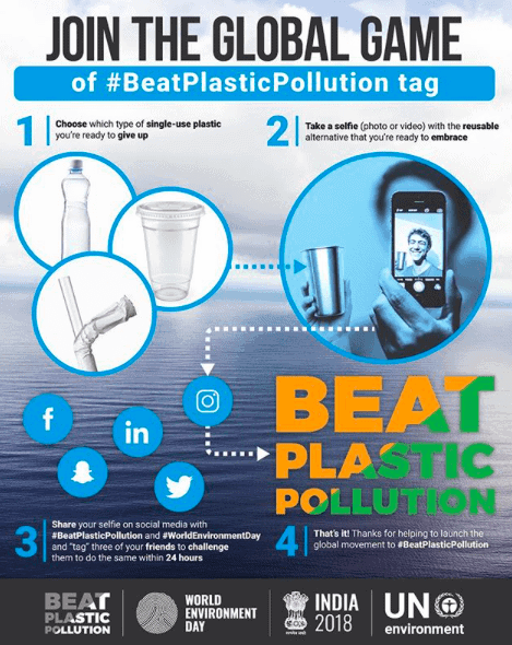 Join the UN Challenge to Beat Plastic Pollution