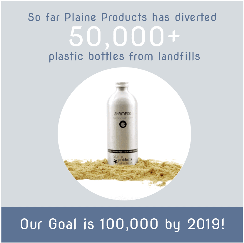 Reuse is a Mantra at Plaine Products